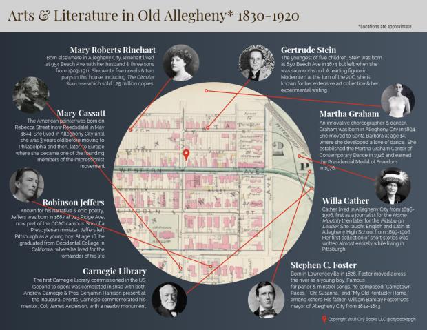 Arts Literature Map AC 082818 image